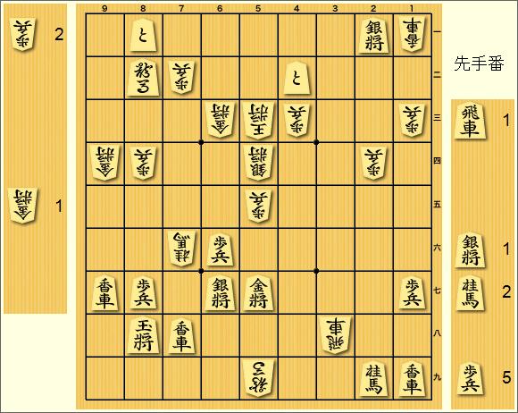 f:id:kisokoji:20170711235545p:plain:w300