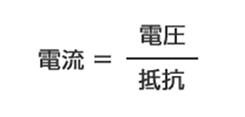 f:id:kisokoji:20170723120217p:plain:w200