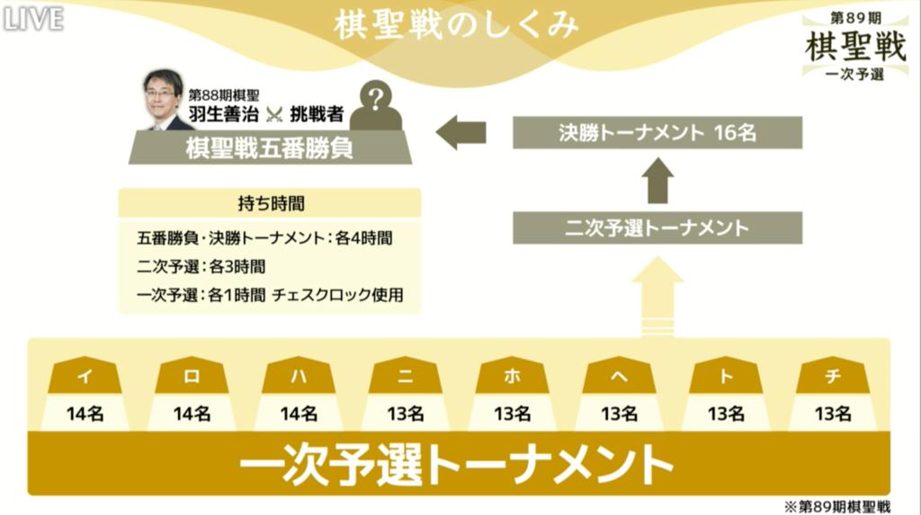 f:id:kisokoji:20170724094418p:plain:w300
