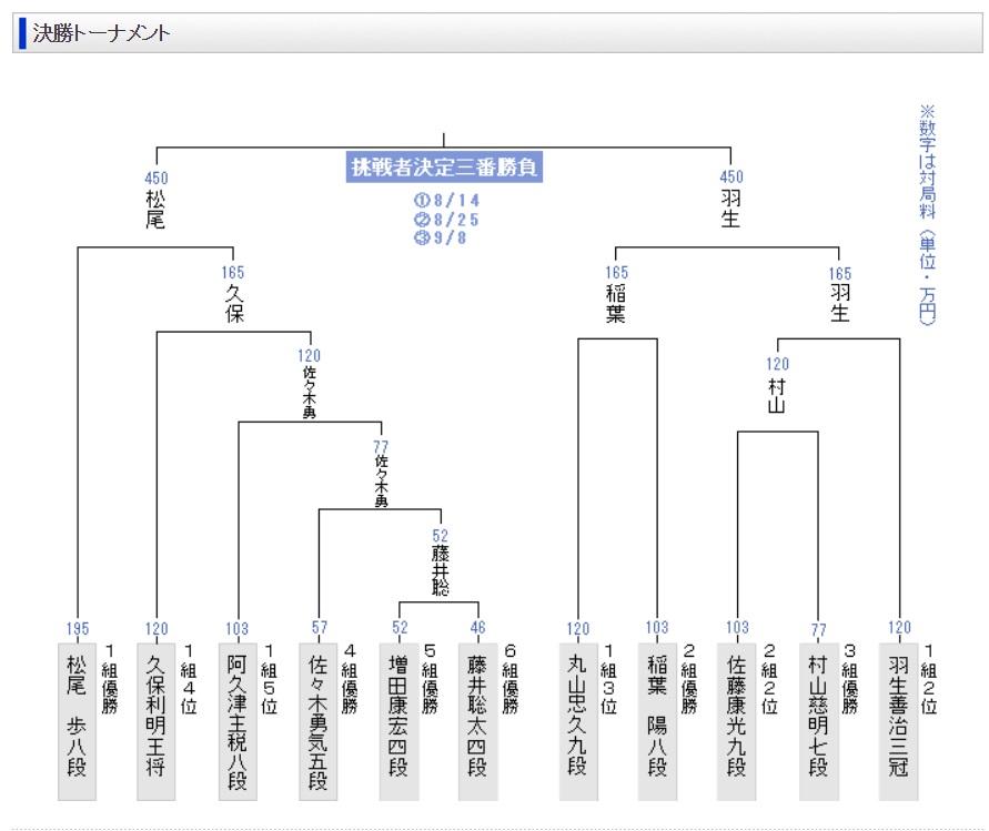 f:id:kisokoji:20170801210211j:plain:w300