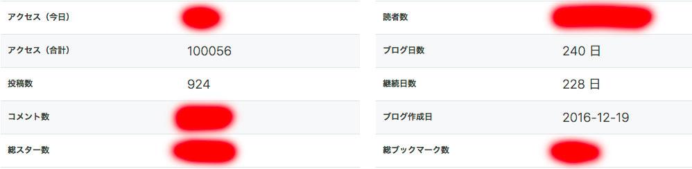 f:id:kisokoji:20170820153635j:plain:w300