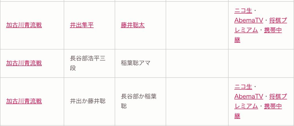 f:id:kisokoji:20170830072139p:plain:w300