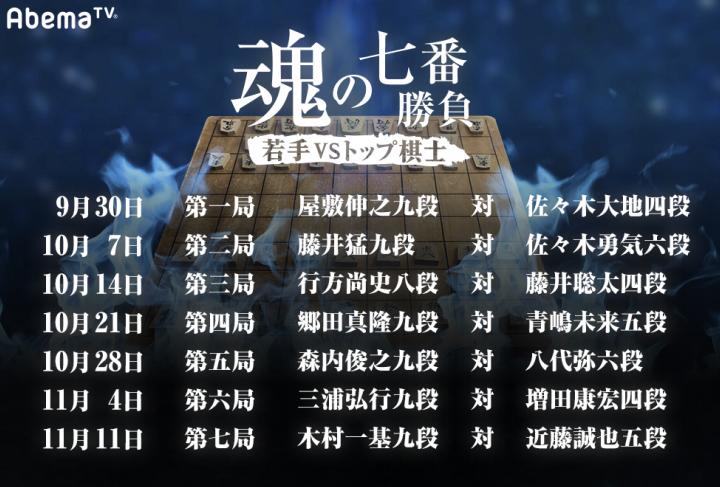 f:id:kisokoji:20170916134944p:plain:w400