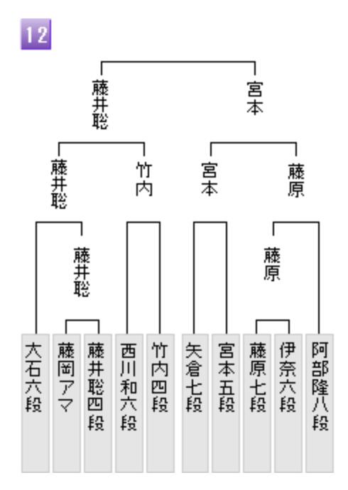 f:id:kisokoji:20171006120136p:plain:h400