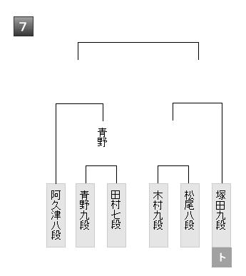 f:id:kisokoji:20171027195119p:plain:h400