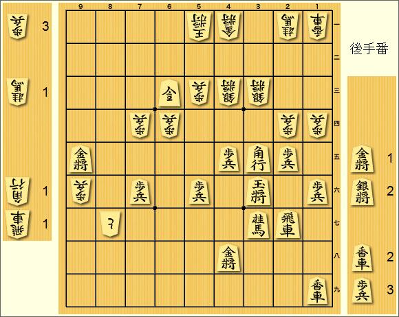 f:id:kisokoji:20171109052151p:plain:w300