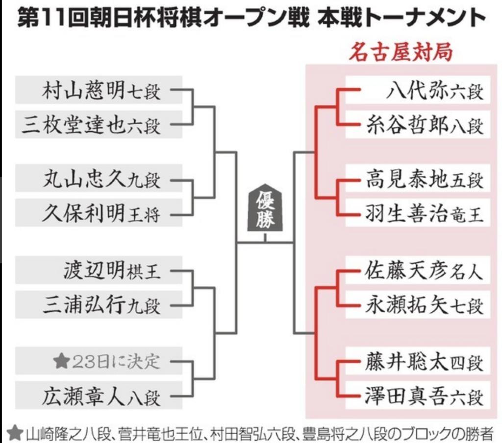 f:id:kisokoji:20171222121723p:plain:w500