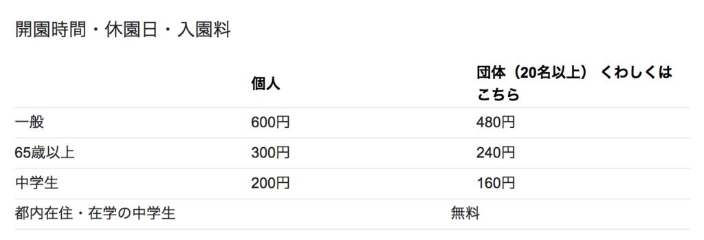 f:id:kisokoji:20180105070333p:plain:w500