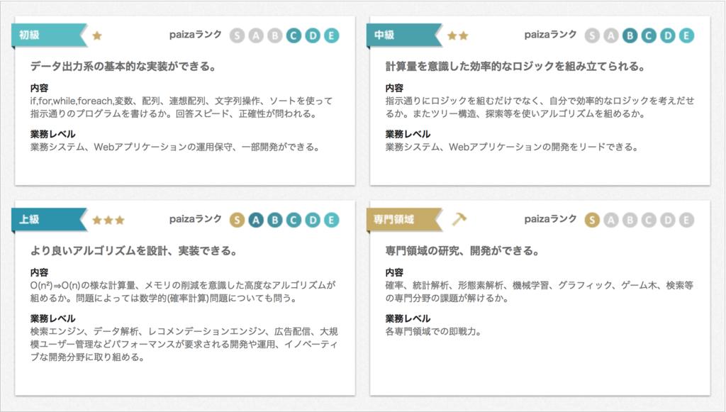 f:id:kisokoji:20180112194152p:plain