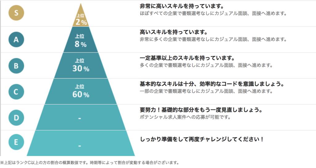 f:id:kisokoji:20180112194203p:plain