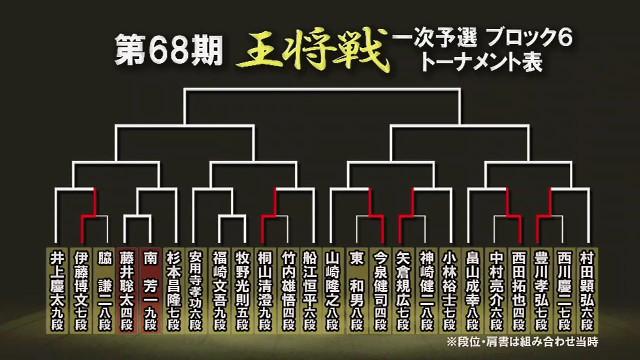 f:id:kisokoji:20180205130039j:plain:w500
