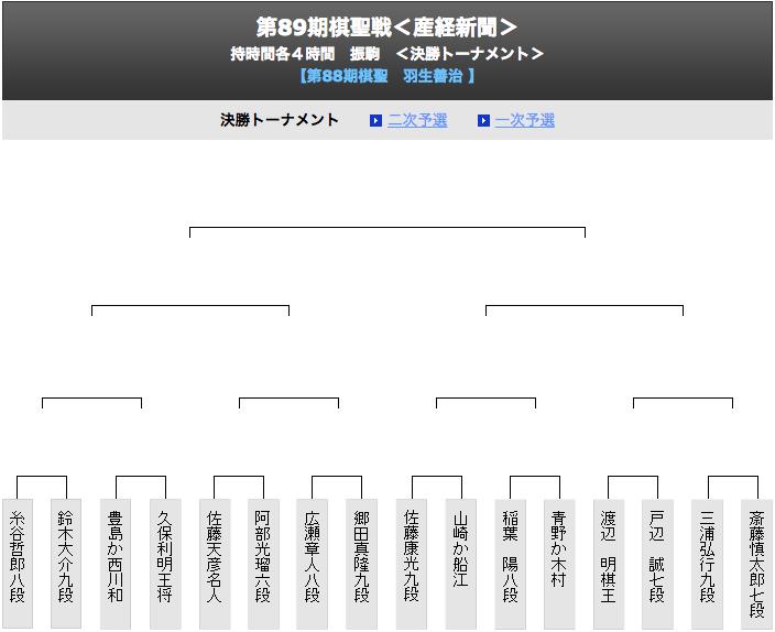 f:id:kisokoji:20180319115544p:plain:w600