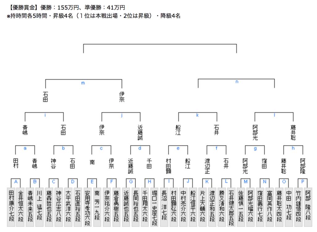f:id:kisokoji:20180411055929p:plain:w500