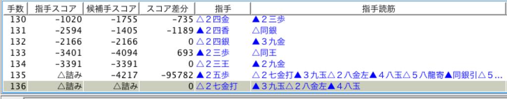 f:id:kisokoji:20180411062424p:plain:w400