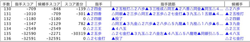 f:id:kisokoji:20180411064350p:plain:w400