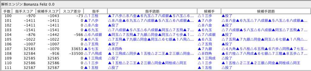 f:id:kisokoji:20180917163141p:plain:w500