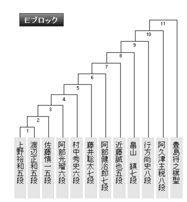 f:id:kisokoji:20180927202207p:plain
