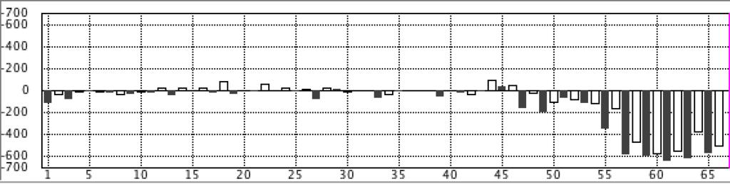 f:id:kisokoji:20190211180226p:plain:w400