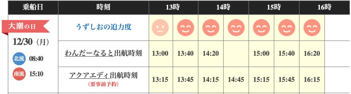 f:id:kisokoji:20191230200459p:plain:w500