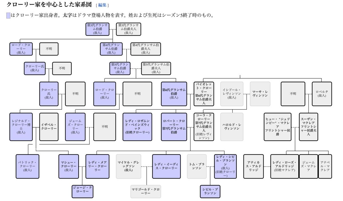 f:id:kisokoji:20200113192749p:plain