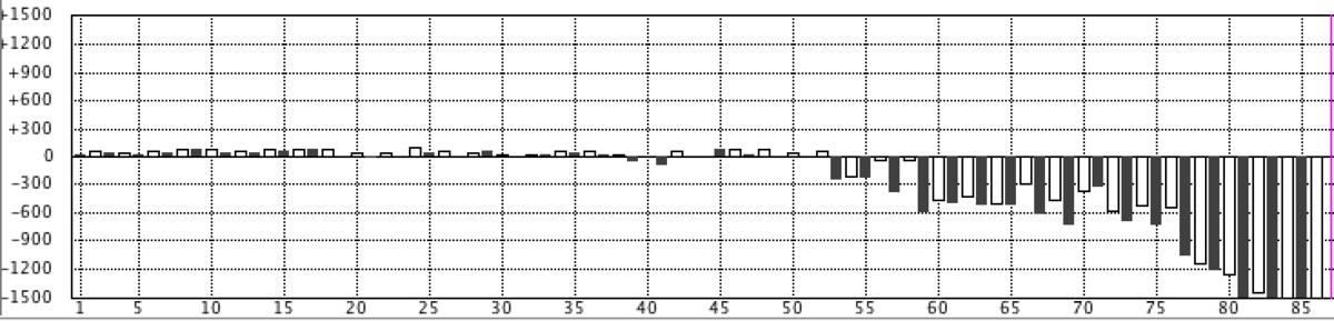 f:id:kisokoji:20200117171930p:plain:w500