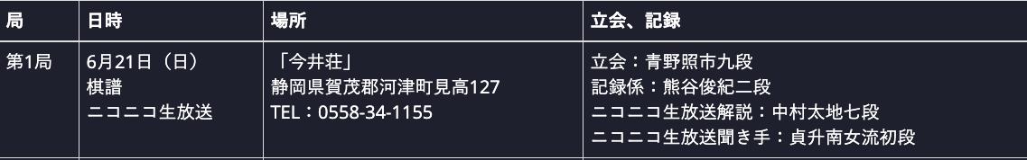 f:id:kisokoji:20200621174930p:plain:w800