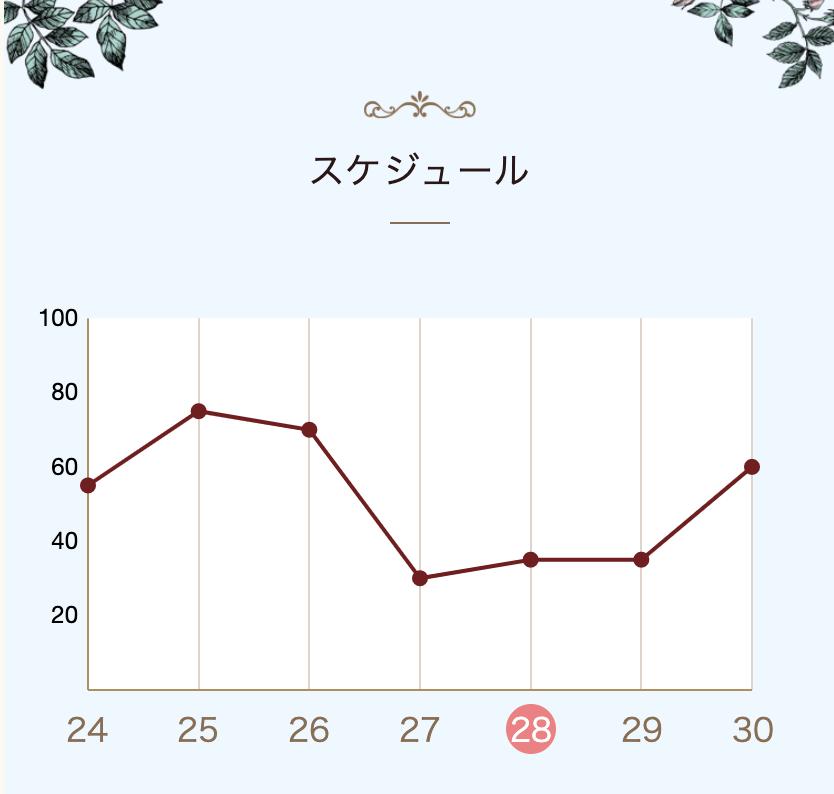 f:id:kisokoji:20210128195012p:plain:w500
