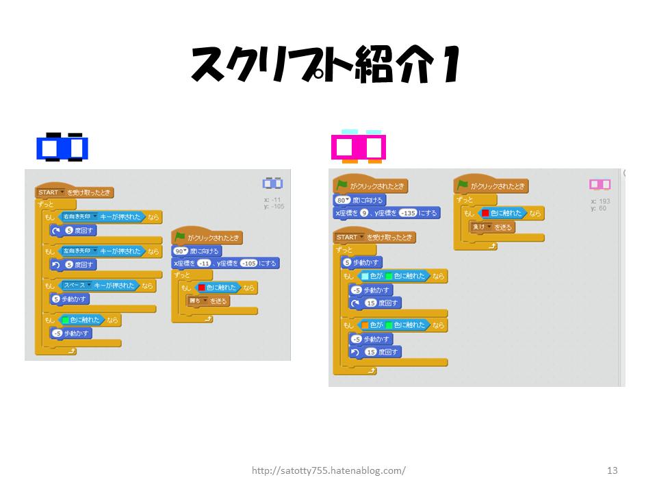 f:id:kisshi-new:20170521213243p:plain