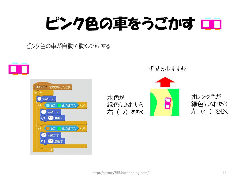 f:id:kisshi-new:20170521213253p:plain