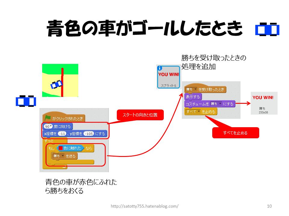 f:id:kisshi-new:20170521213259p:plain