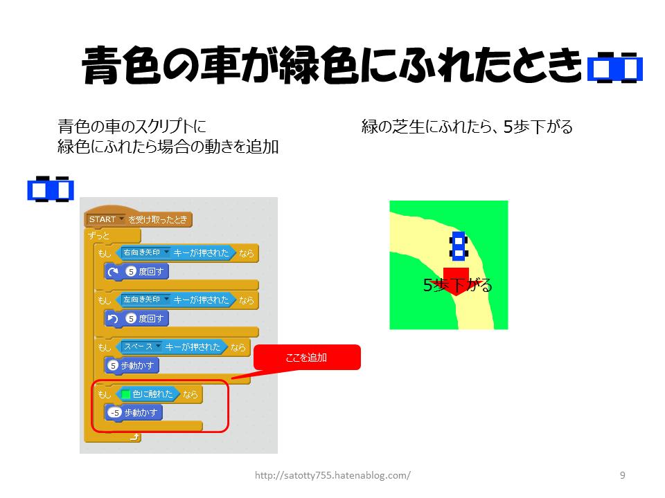 f:id:kisshi-new:20170521213318p:plain