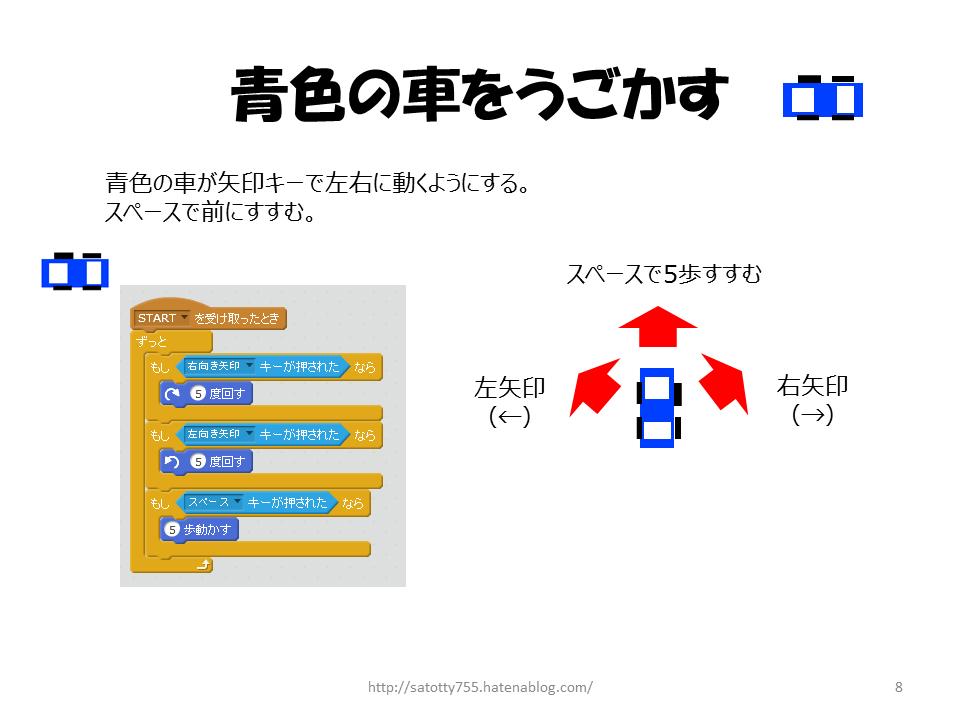f:id:kisshi-new:20170521213324p:plain