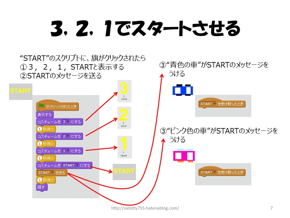 f:id:kisshi-new:20170521213331p:plain