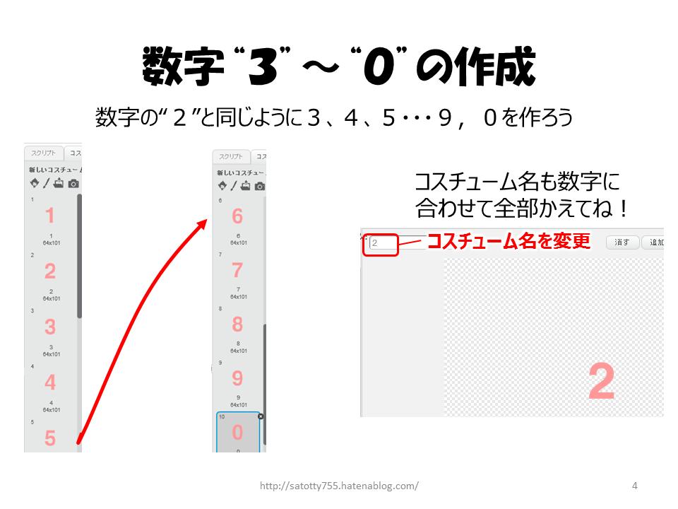 f:id:kisshi-new:20170609003529p:plain