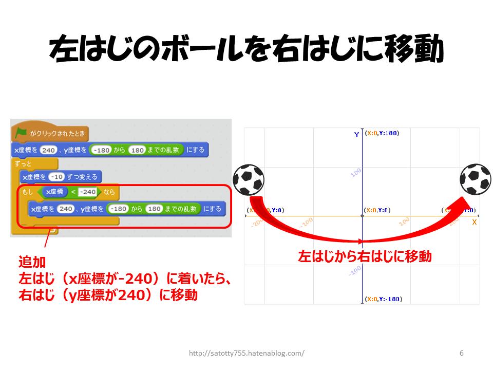 f:id:kisshi-new:20170611215633p:plain