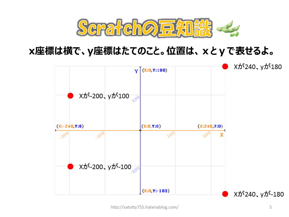 f:id:kisshi-new:20170611215645p:plain