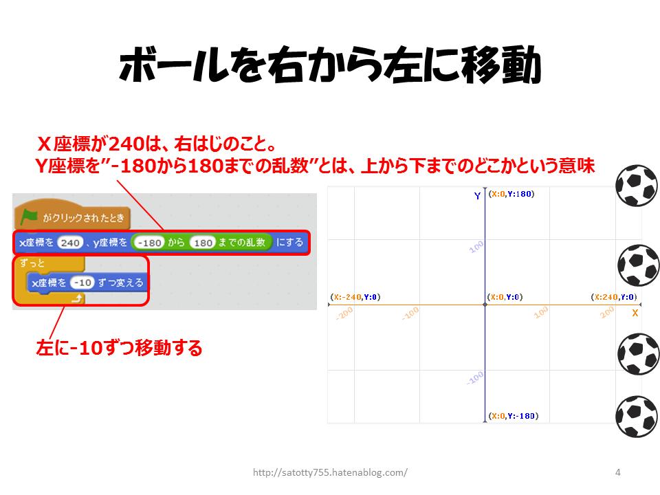 f:id:kisshi-new:20170611215655p:plain