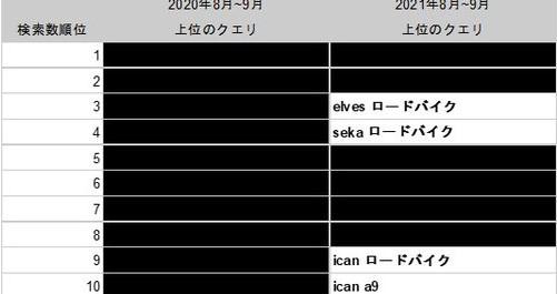 f:id:kisuke1234:20210930104528j:plain