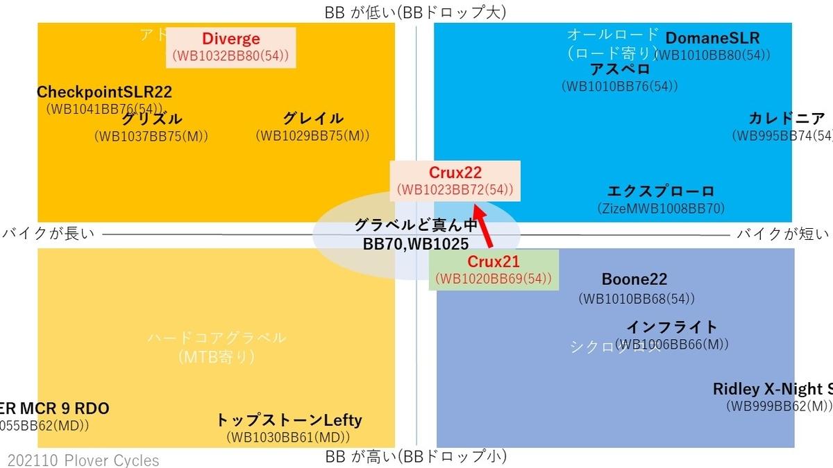 f:id:kisuke1234:20211012084157j:plain