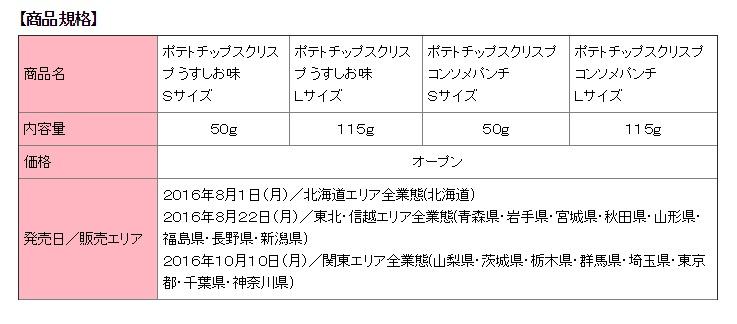 f:id:kisuke987:20161021142906j:image