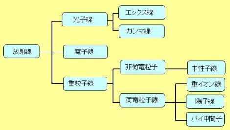 f:id:kisuke_blog:20151220131209p:plain