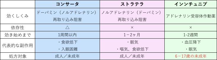 f:id:kisuke_blog:20180718204352p:plain