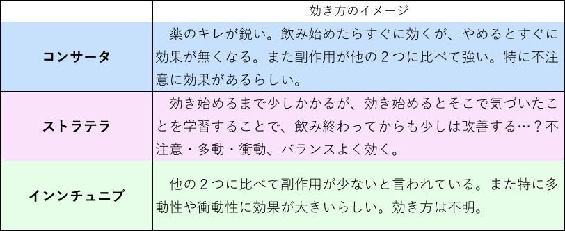 f:id:kisuke_blog:20180718210104p:plain