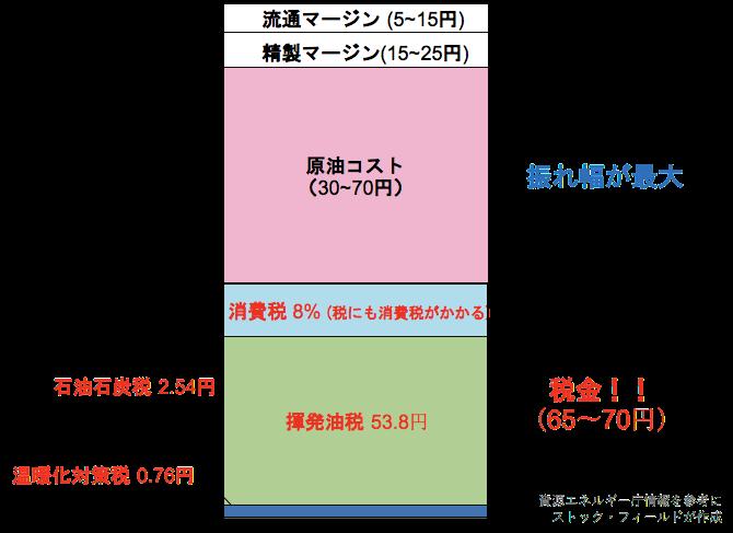 f:id:kisuke_blog:20180727193548p:plain
