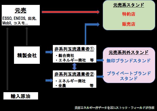 f:id:kisuke_blog:20180727214902p:plain