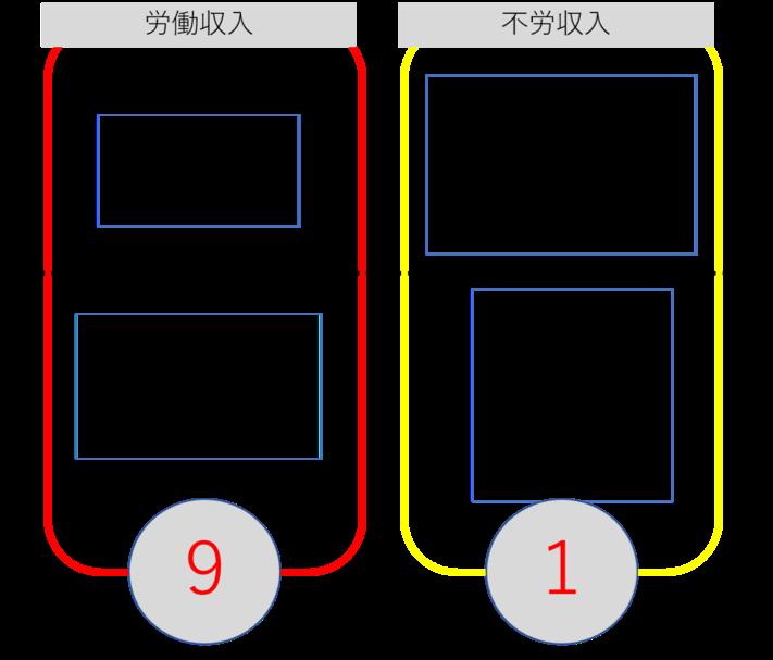 f:id:kitagon:20200416231358p:plain