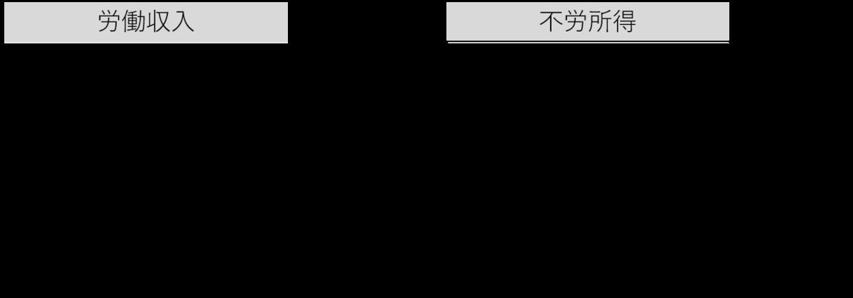 f:id:kitagon:20200418083439p:plain