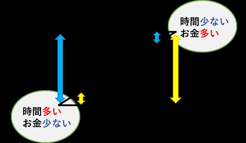 f:id:kitagon:20200420140452p:plain