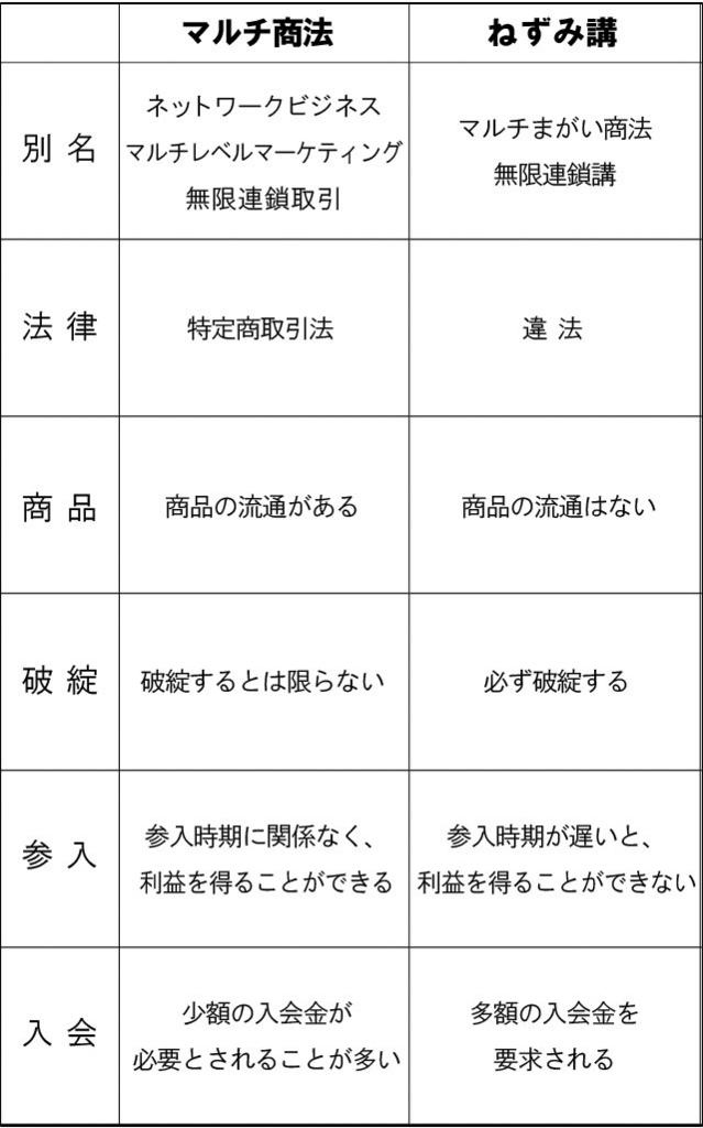f:id:kitahana_tarosuke:20170927001709j:plain