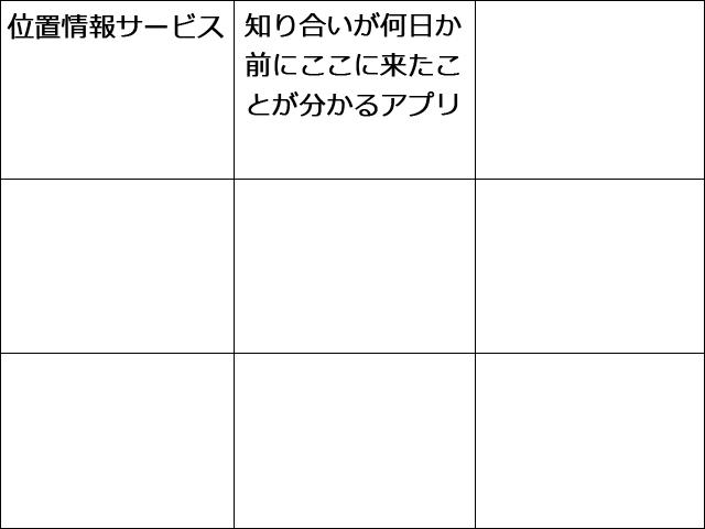 f:id:kitahana_tarosuke:20180204000653p:plain